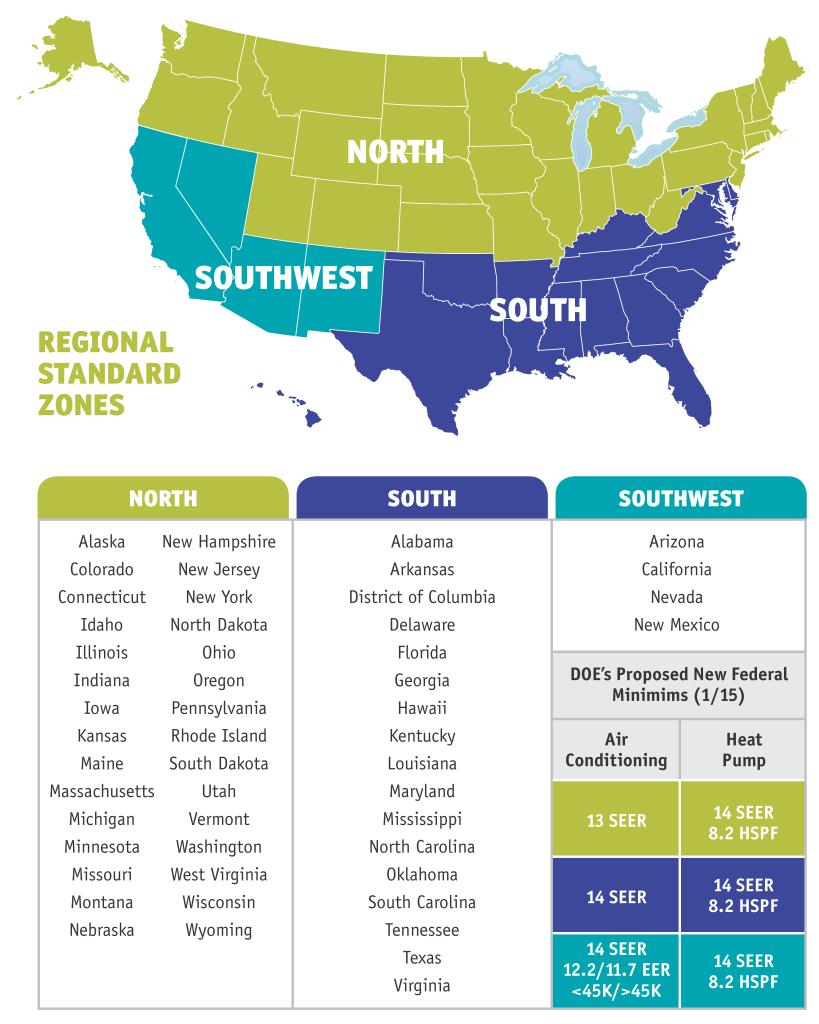 HVAC Standards Regions
